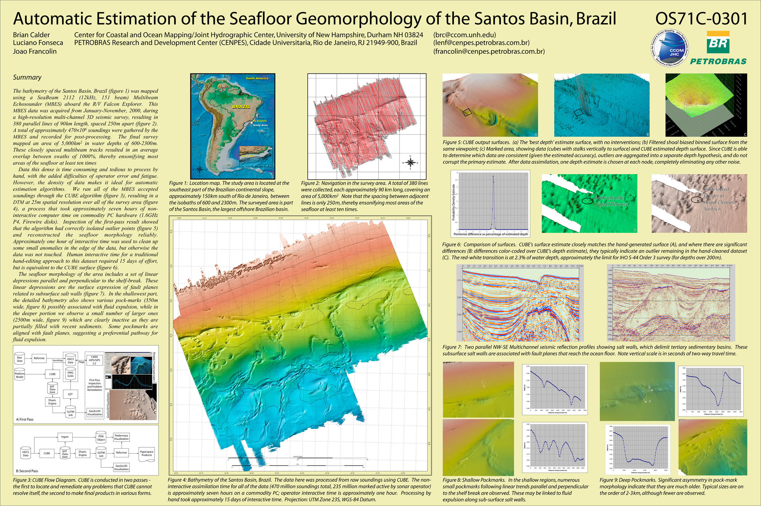 geomorphology thesis