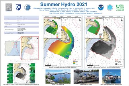 Poster produced by the 2021 Summer Hydro class showing bathymetry and backscatter from their survey site in the Gulf of Maine along with some photos/