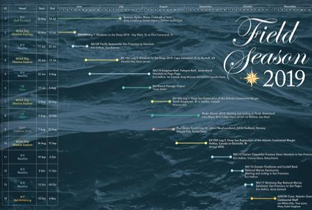 Calender showing dates, vessel names, cruise names on background of dark blue waves.