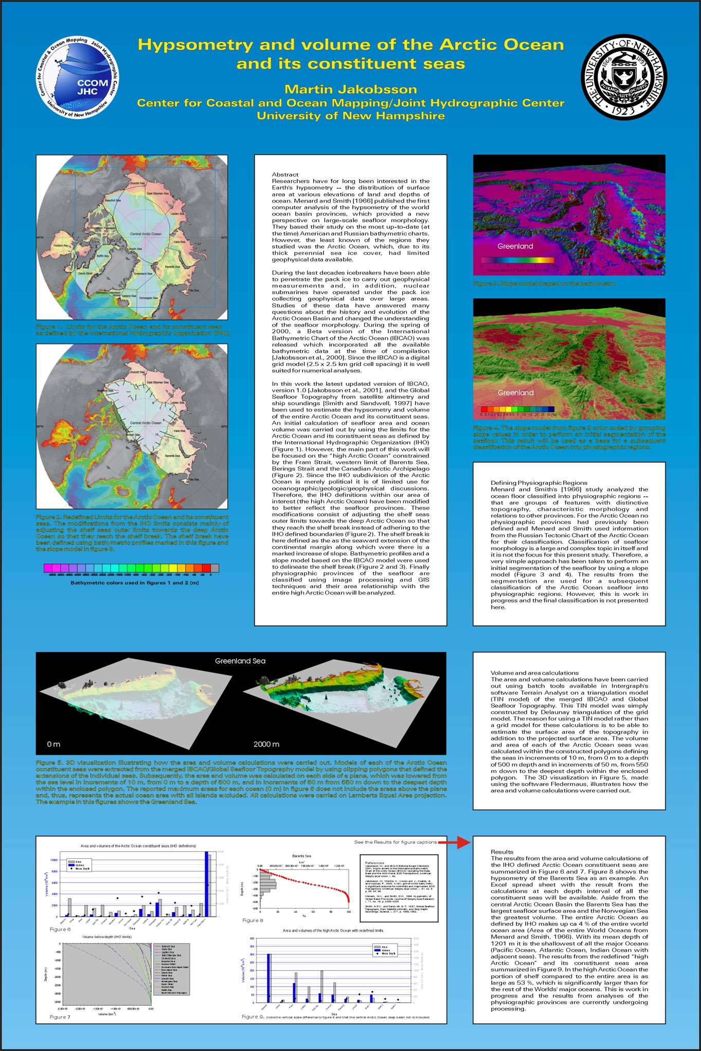 Publications The Center For Coastal And Ocean Mapping Emerson Large Artic Jakobsson 2001 Paor Hypsometry Vol Of Arctic